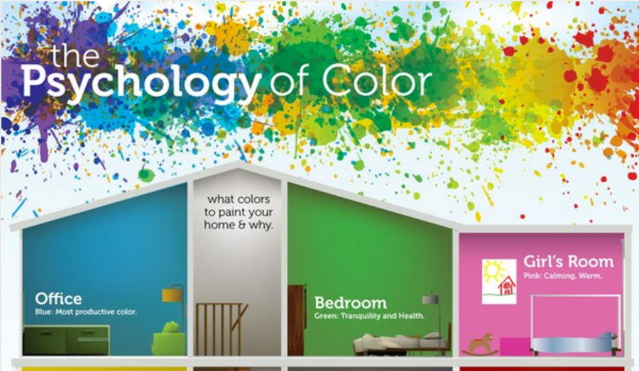 psychology-of-colours