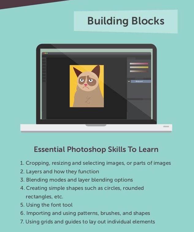 blog-graphics-skills