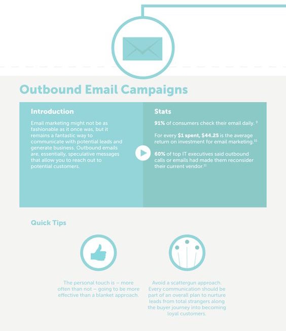 outbound email campaigns