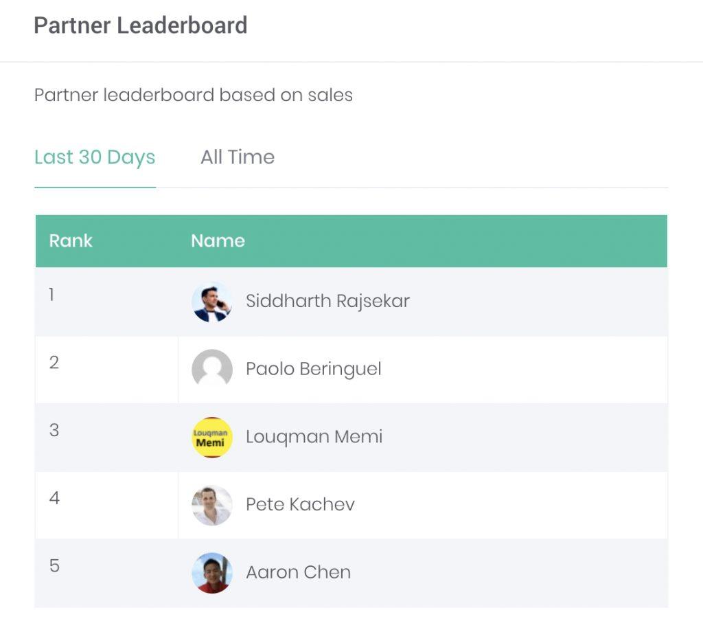 siddharth rajsekar results
