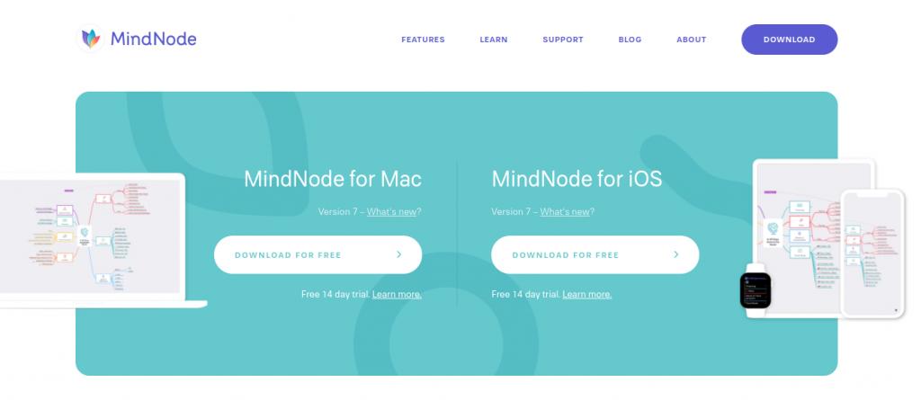 MindNode-Review